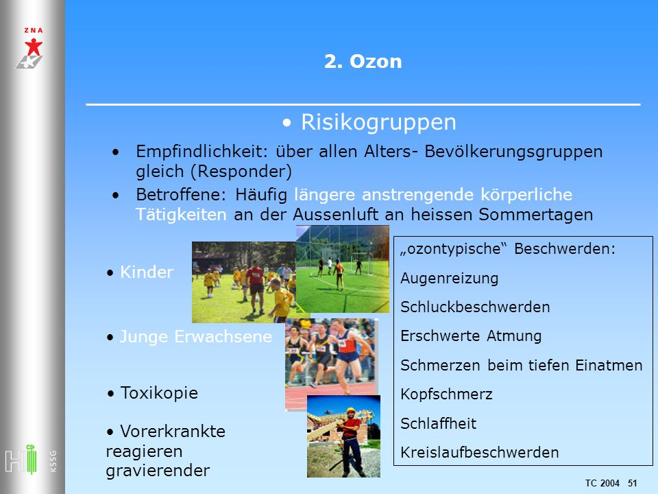 2. Ozon Risikogruppen. Empfindlichkeit: über allen Alters- Bevölkerungsgruppen gleich (Responder)
