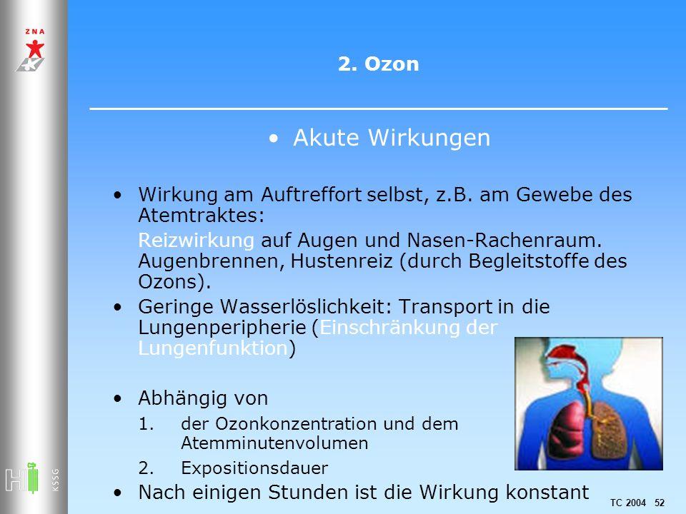2. Ozon Akute Wirkungen. Wirkung am Auftreffort selbst, z.B. am Gewebe des Atemtraktes:
