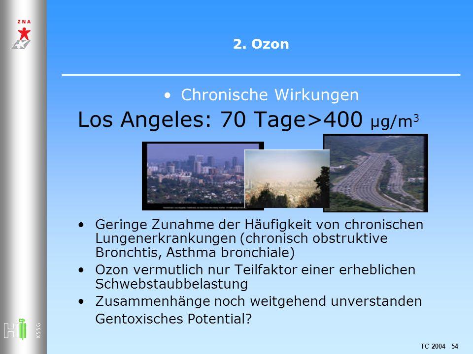 Los Angeles: 70 Tage>400 µg/m3