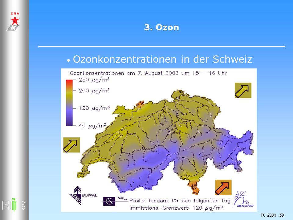 3. Ozon Ozonkonzentrationen in der Schweiz