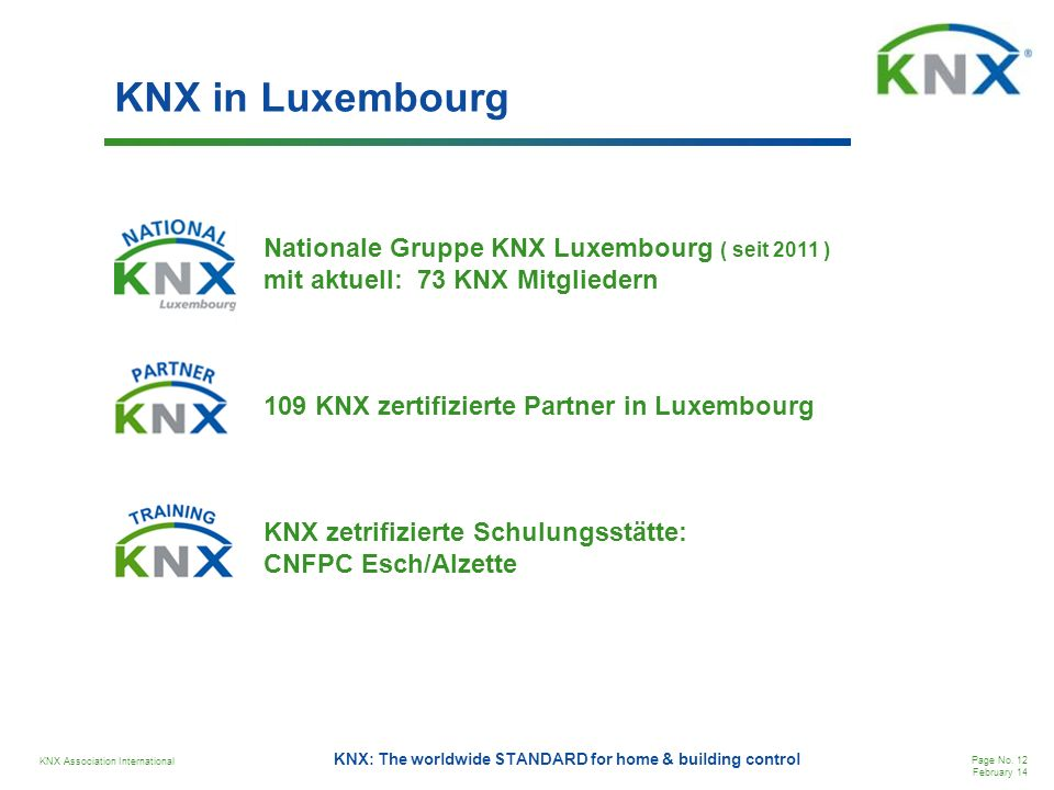 KNX in Luxembourg Nationale Gruppe KNX Luxembourg ( seit 2011 )