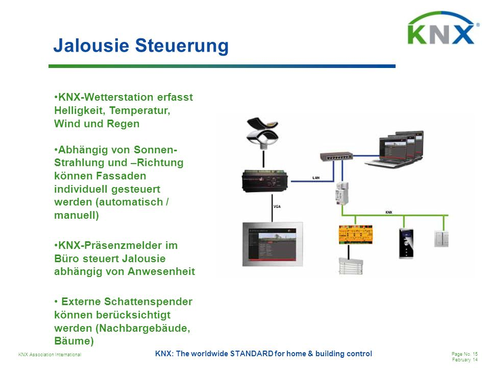 Jalousie Steuerung KNX-Wetterstation erfasst Helligkeit, Temperatur, Wind und Regen.
