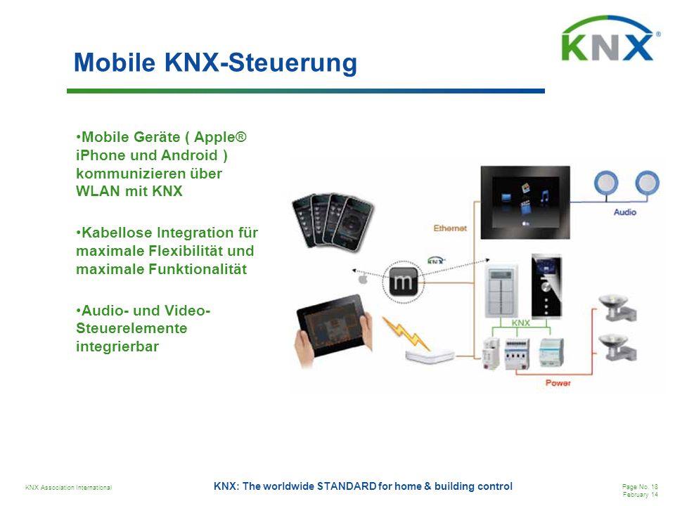 Mobile KNX-Steuerung Mobile Geräte ( Apple® iPhone und Android ) kommunizieren über WLAN mit KNX.