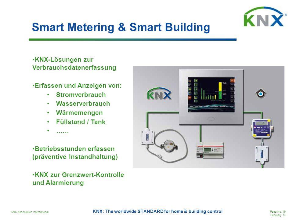 Smart Metering & Smart Building