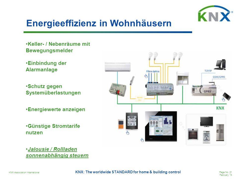 Energieeffizienz in Wohnhäusern