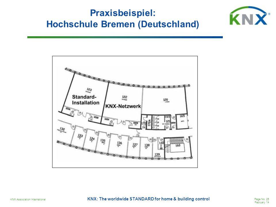 Praxisbeispiel: Hochschule Bremen (Deutschland)