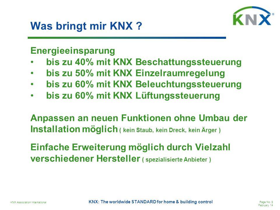 Was bringt mir KNX Energieeinsparung