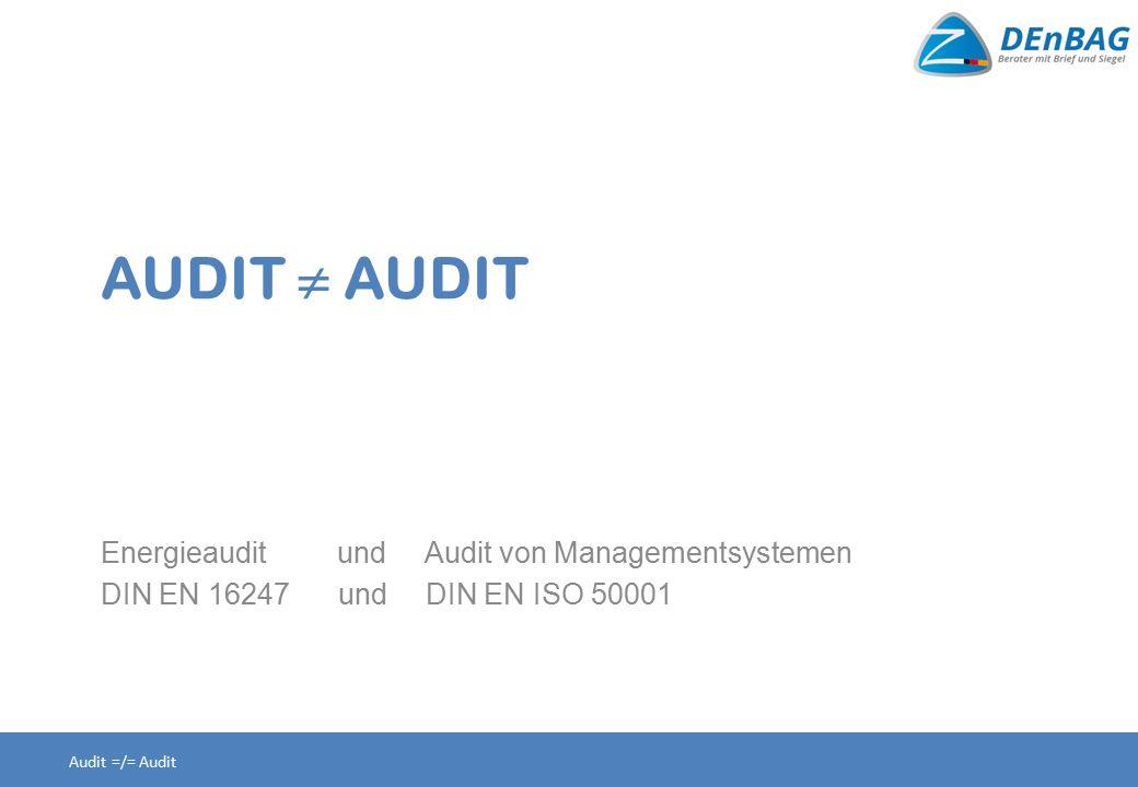Pressemappe - Auditbegriffe