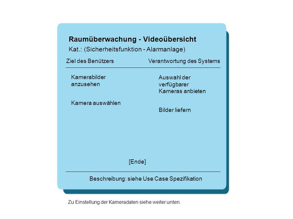 Raumüberwachung - Videoübersicht