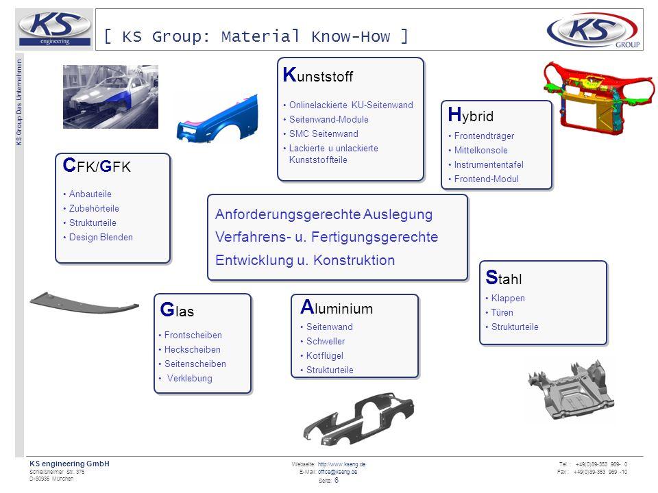 Kunststoff Hybrid CFK/GFK Stahl Aluminium Glas