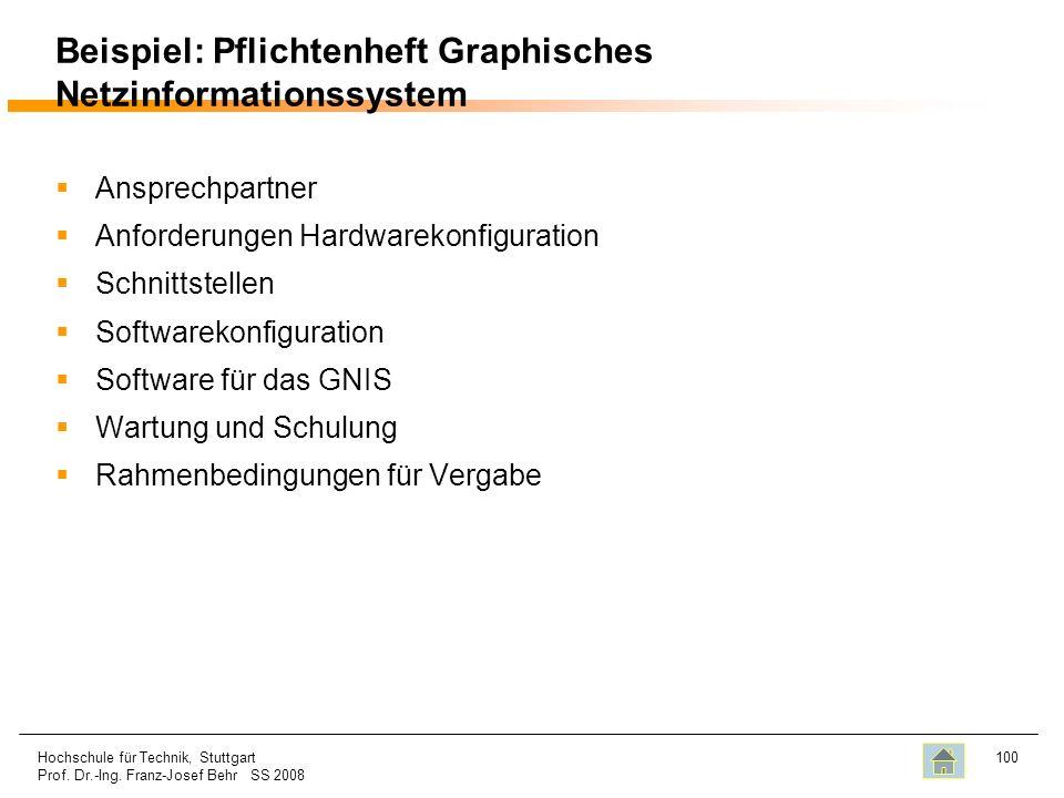 Beispiel: Pflichtenheft Graphisches Netzinformationssystem