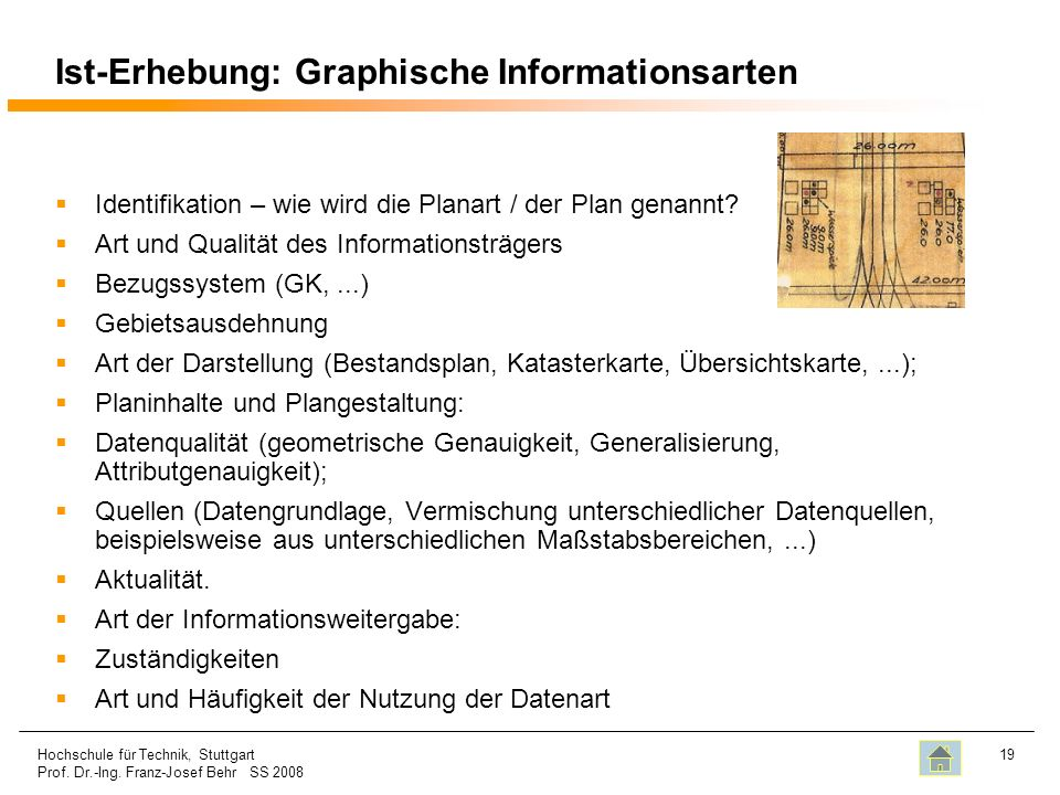 Ist-Erhebung: Graphische Informationsarten
