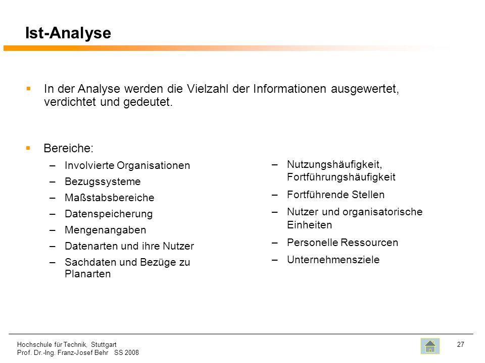 Ist-Analyse In der Analyse werden die Vielzahl der Informationen ausgewertet, verdichtet und gedeutet.