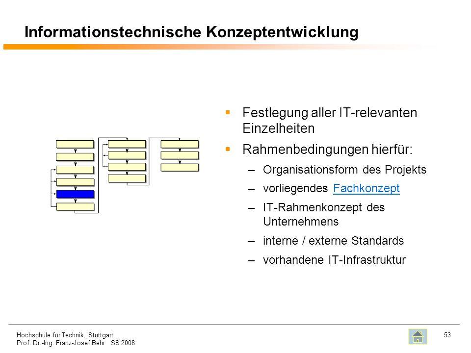 Informationstechnische Konzeptentwicklung