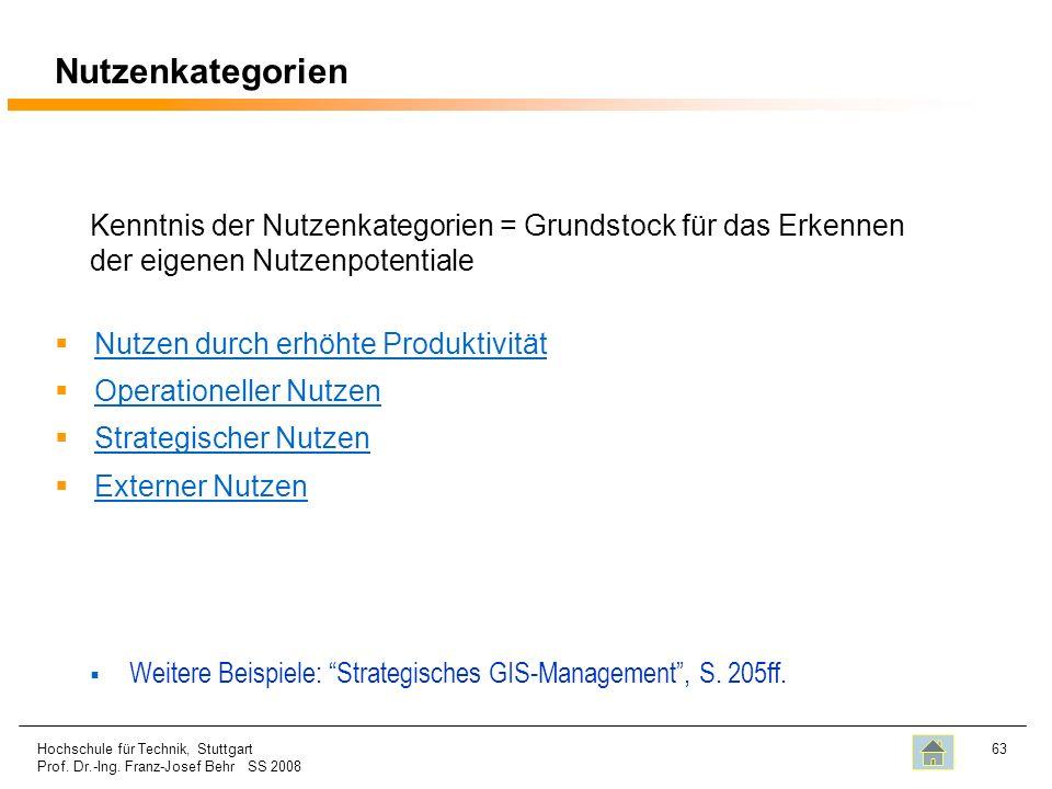 Nutzenkategorien Kenntnis der Nutzenkategorien = Grundstock für das Erkennen der eigenen Nutzenpotentiale.