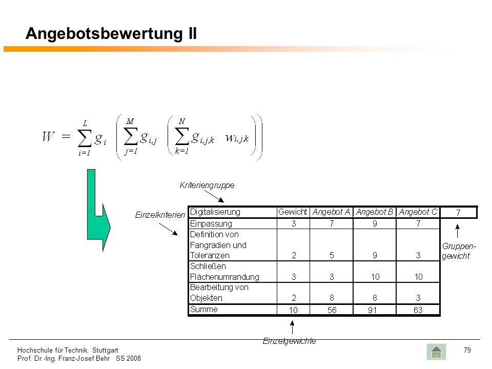 Angebotsbewertung II Hochschule für Technik, Stuttgart Prof. Dr.-Ing. Franz-Josef Behr SS 2008