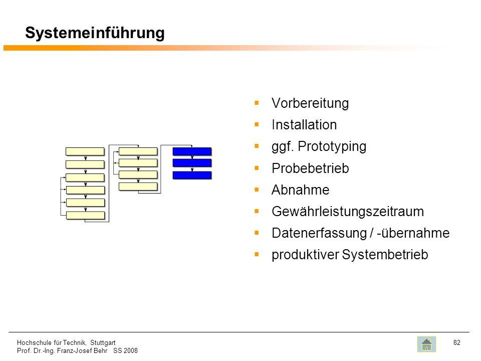 Systemeinführung Vorbereitung Installation ggf. Prototyping