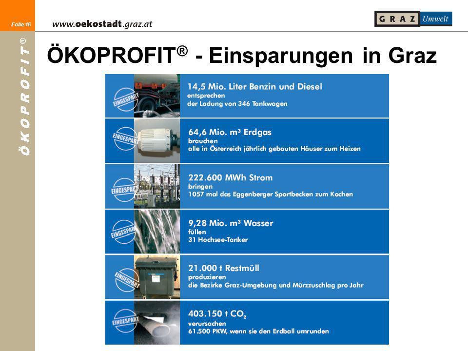 ÖKOPROFIT® - Einsparungen in Graz