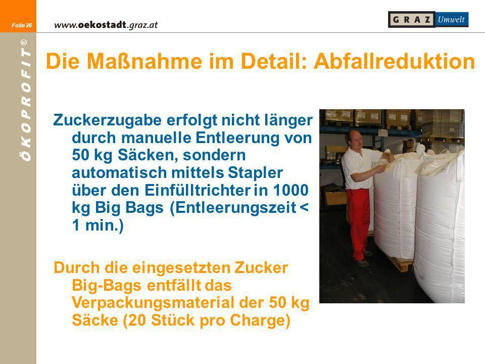 Die Maßnahme im Detail: Abfallreduktion