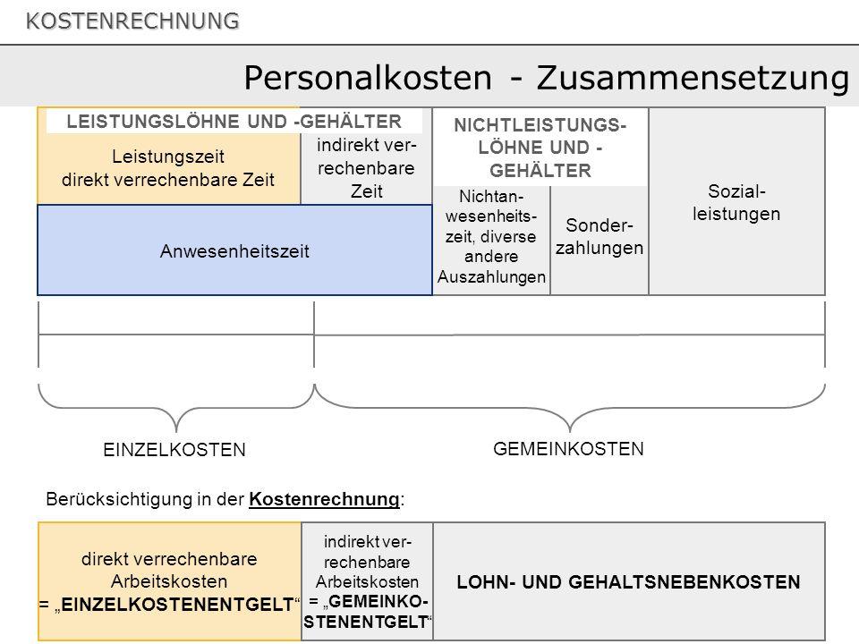 Personalkosten - Zusammensetzung