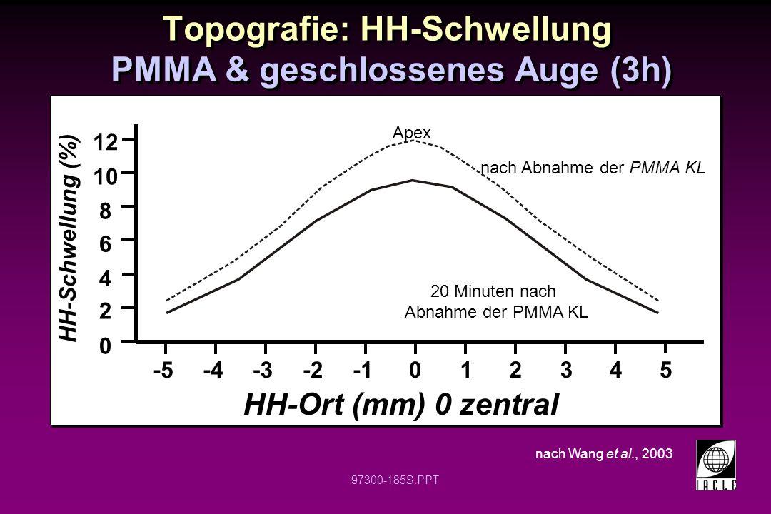 Topografie: HH-Schwellung PMMA & geschlossenes Auge (3h)