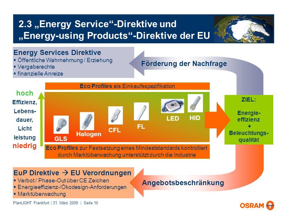 Förderung der Nachfrage Beleuchtungs-qualität Angebotsbeschränkung