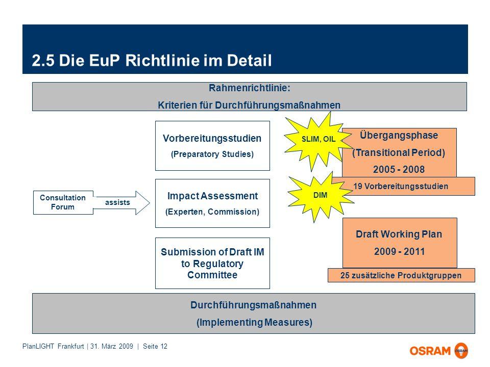 2.5 Die EuP Richtlinie im Detail
