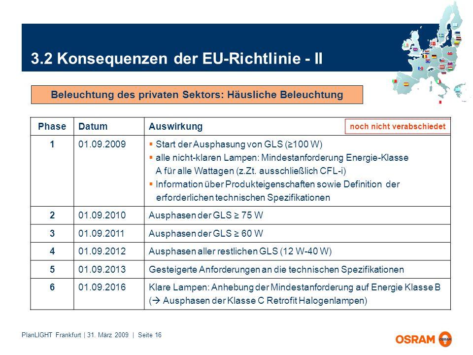 3.2 Konsequenzen der EU-Richtlinie - II