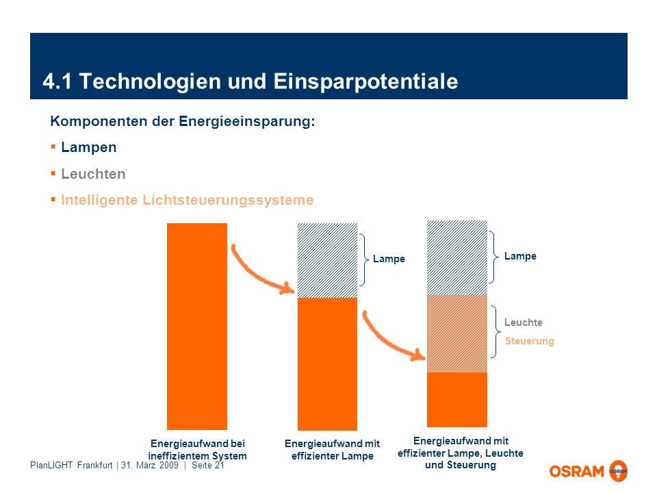 4.1 Technologien und Einsparpotentiale