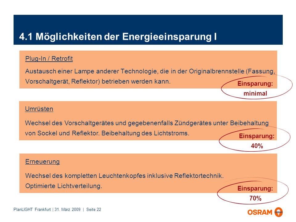 4.1 Möglichkeiten der Energieeinsparung I