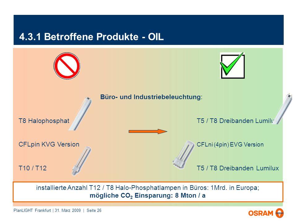 4.3.1 Betroffene Produkte - OIL