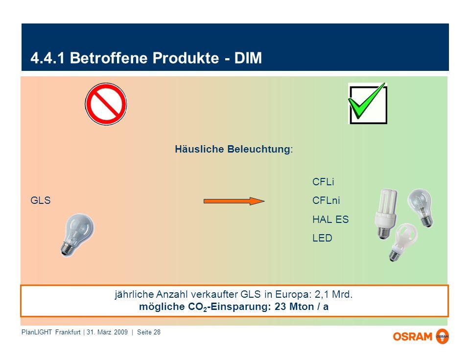 4.4.1 Betroffene Produkte - DIM