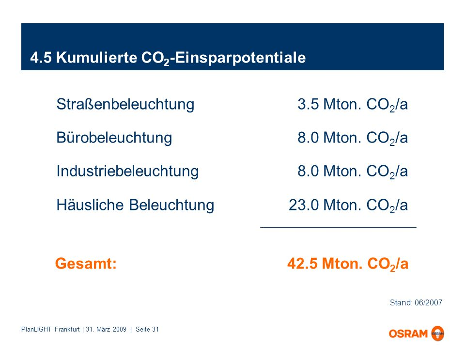 4.5 Kumulierte CO2-Einsparpotentiale