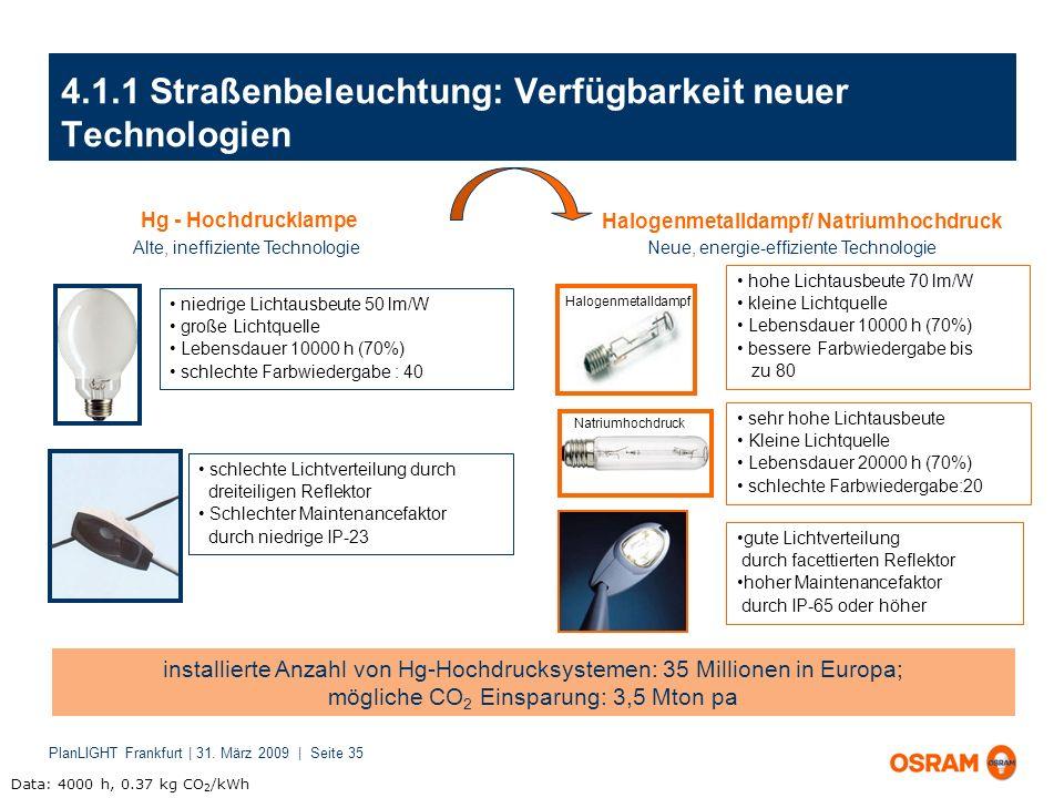 4.1.1 Straßenbeleuchtung: Verfügbarkeit neuer Technologien