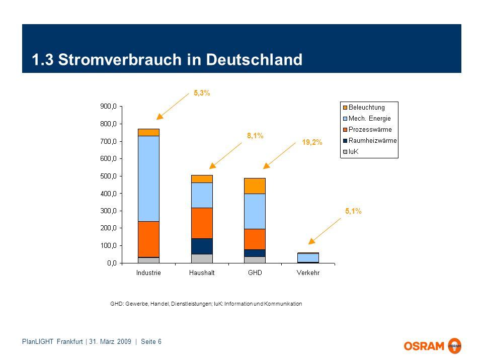 1.3 Stromverbrauch in Deutschland