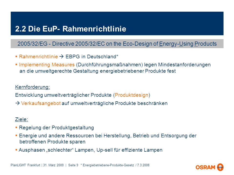 2.2 Die EuP- Rahmenrichtlinie