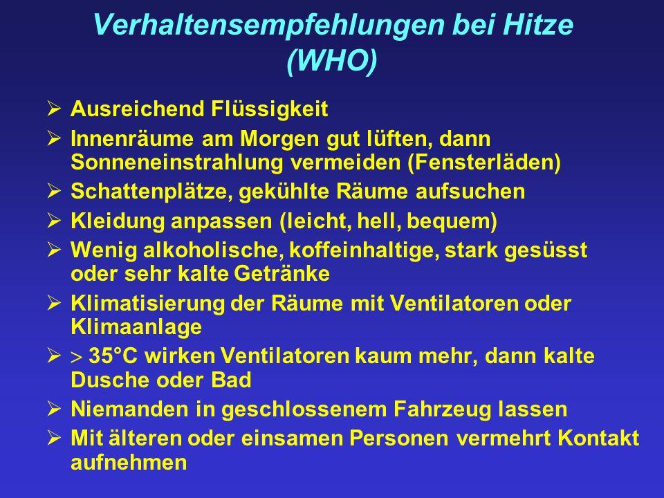 Verhaltensempfehlungen bei Hitze (WHO)