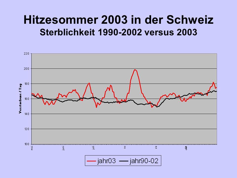 Hitzesommer 2003 in der Schweiz Sterblichkeit 1990-2002 versus 2003