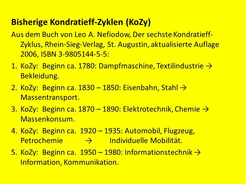 Bisherige Kondratieff-Zyklen (KoZy)