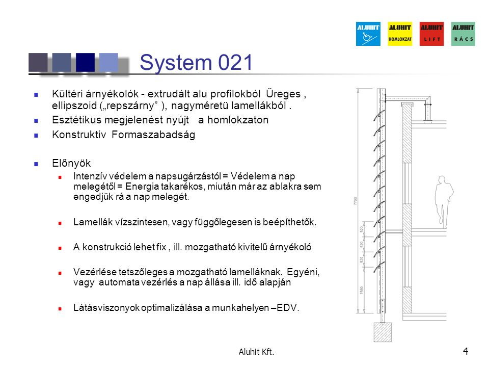 """System 021Kültéri árnyékolók - extrudált alu profilokból Üreges , ellipszoid (""""repszárny ), nagyméretü lamellákból ."""