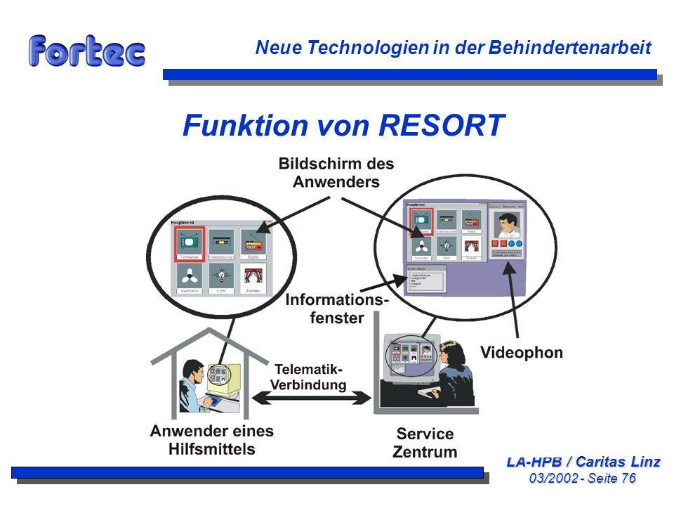 Funktion von RESORT Neue Technologien in der Behindertenarbeit