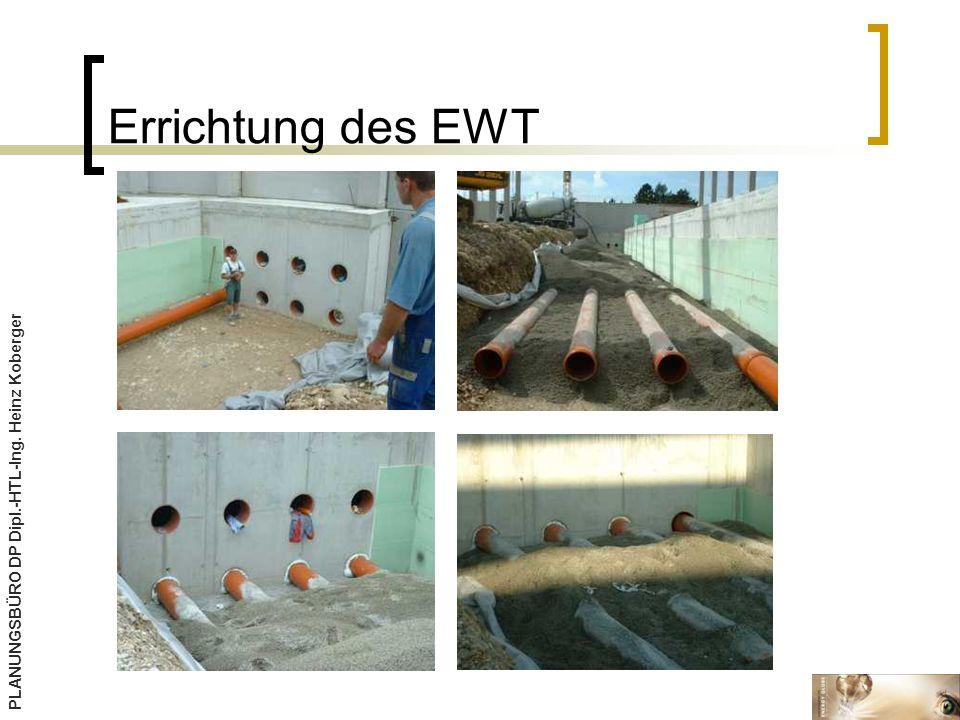 Errichtung des EWT PLANUNGSBÜRO DP Dipl.-HTL-Ing. Heinz Koberger