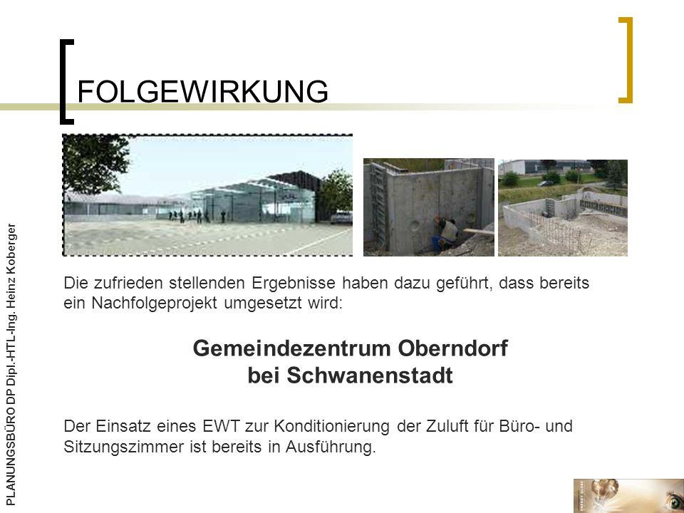 Gemeindezentrum Oberndorf