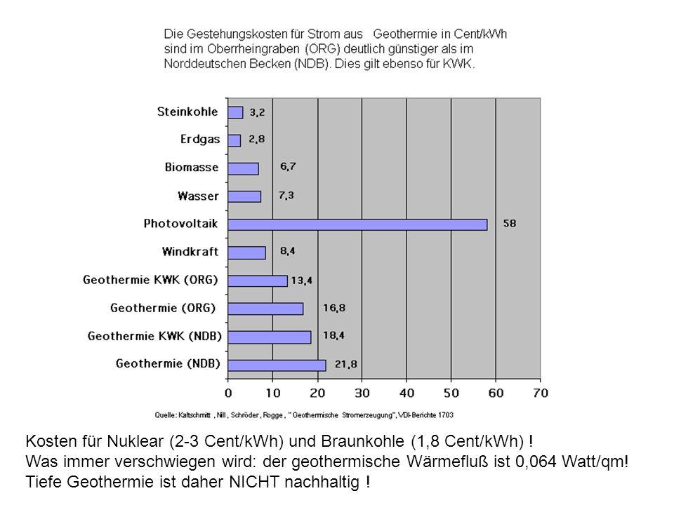 Kosten für Nuklear (2-3 Cent/kWh) und Braunkohle (1,8 Cent/kWh) !