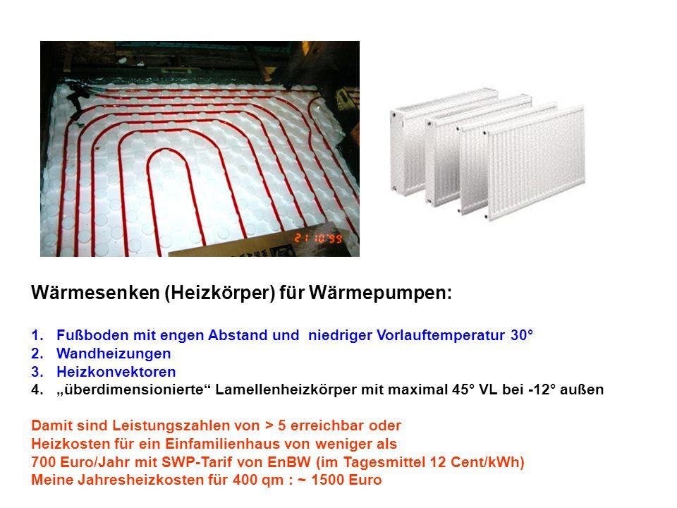Wärmesenken (Heizkörper) für Wärmepumpen: