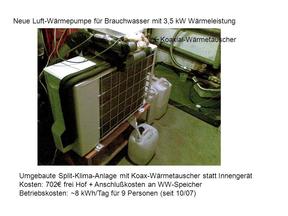 Neue Luft-Wärmepumpe für Brauchwasser mit 3,5 kW Wärmeleistung