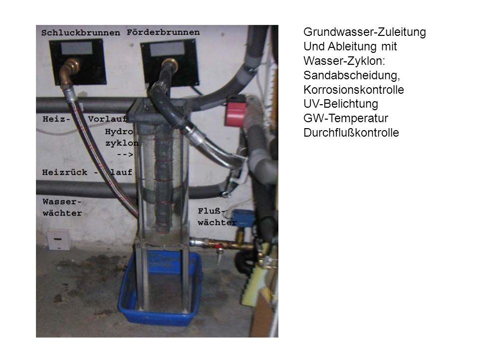 Grundwasser-Zuleitung
