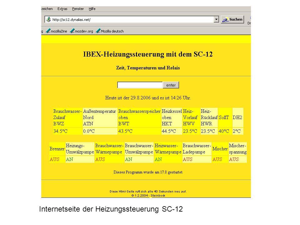 Internetseite der Heizungssteuerung SC-12