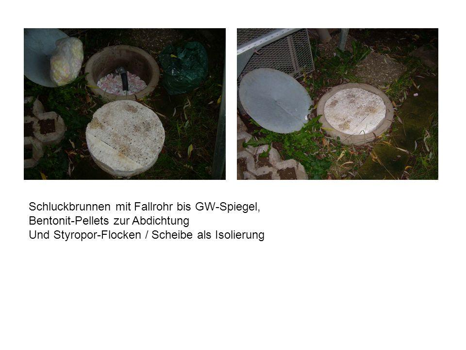 Schluckbrunnen mit Fallrohr bis GW-Spiegel,