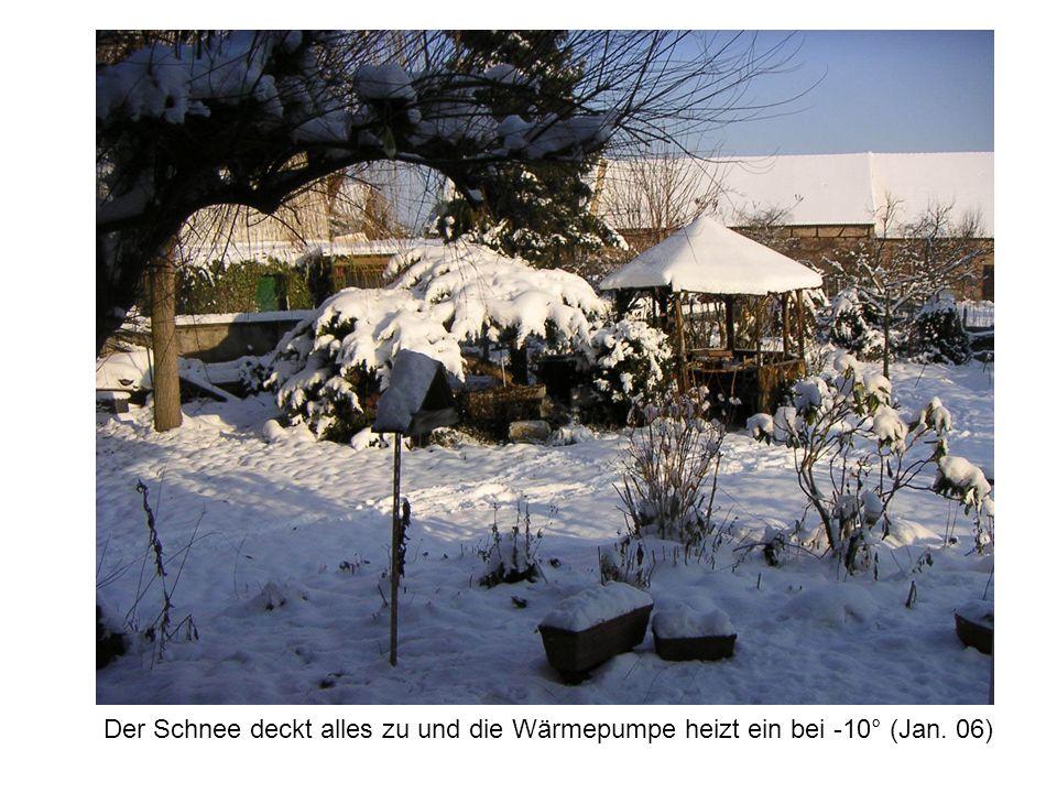 Der Schnee deckt alles zu und die Wärmepumpe heizt ein bei -10° (Jan